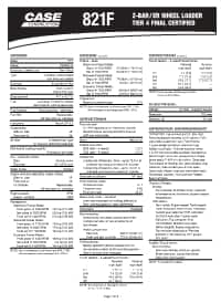 821F Specifications