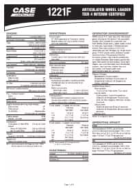 1221F Specifications