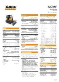 650M Specifications