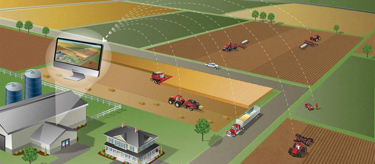 Afs Connect Telematics Case Ih