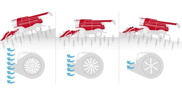 Axial-Flow_150_cleaning