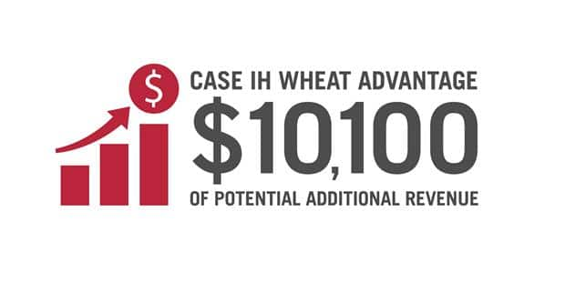 Case IH Wheat Advantage<sup>1</sup>