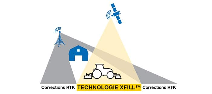 xfill-technology-backup-for-an-rtk-signal.jpg