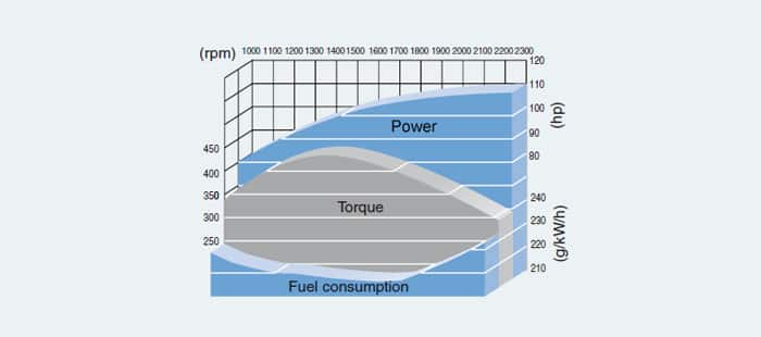 td5-fuel-efficiency-through-advanced-engine-technology-01.jpg