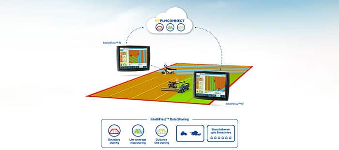 cx7-cx8-stage-v-precision-farming