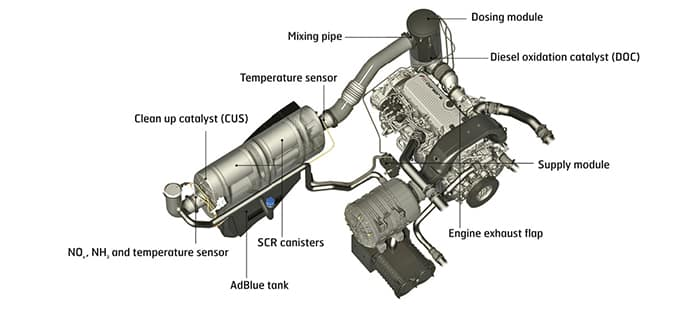 cx7-and-cx8-tier-4b-engine-and-drivelines-01.jpg
