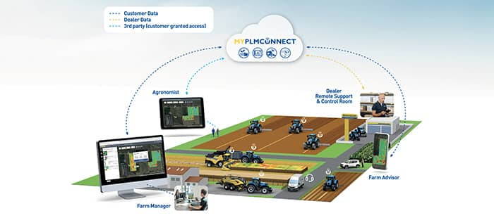 bigbaler-high-density-precision-land-management
