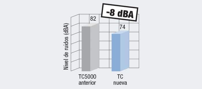 tc-operator-environment-04.jpg