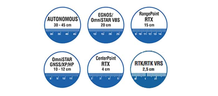 cr-tier-4a-b-plm-guidance-03.jpg
