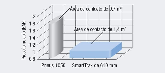 cx7000-cx8000-elevation-smarttrax-02a.jpg