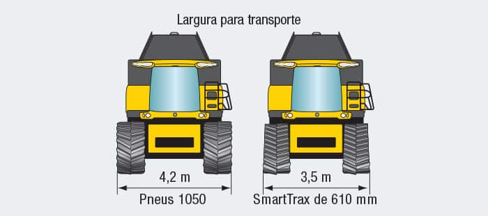 cx7000-cx8000-elevation-smarttrax-02b.jpg
